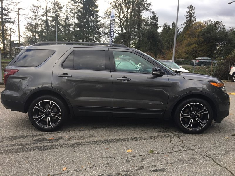 2015 Ford Explorer for sale in Port Coquitlam, British Columbia