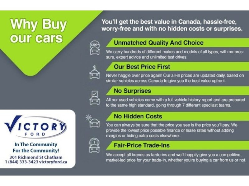 2012 Ford Focus for sale in Chatham, Ontario