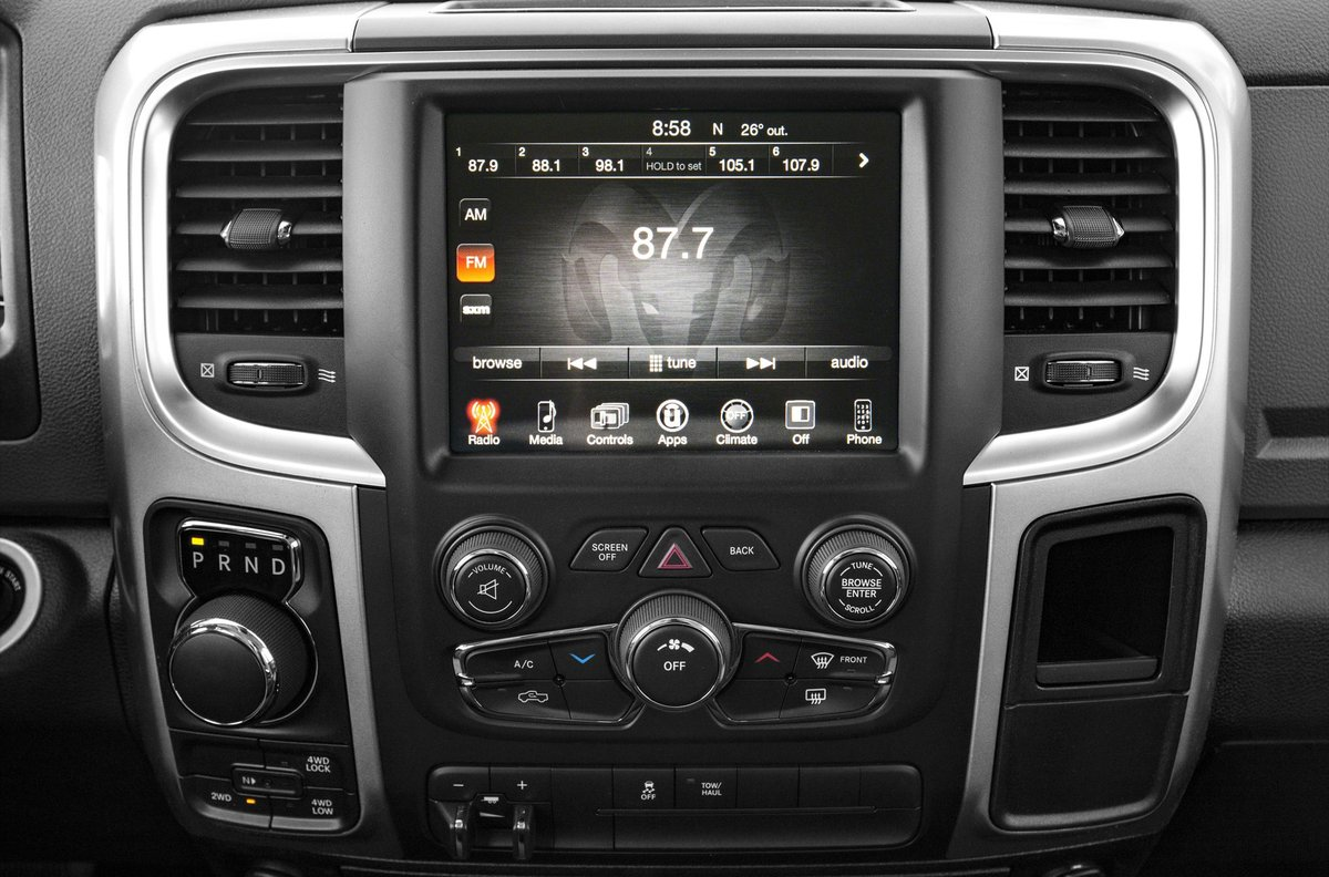 2018 Ram 1500 for sale in Mississauga, Ontario